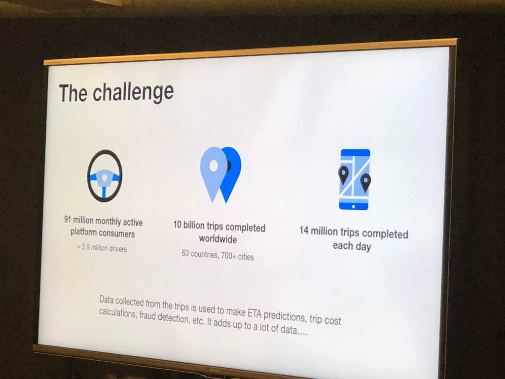 aiml-dev-summit-uberchallenges