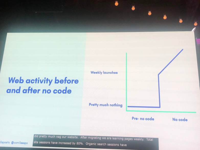 nocodeconf-webactivity