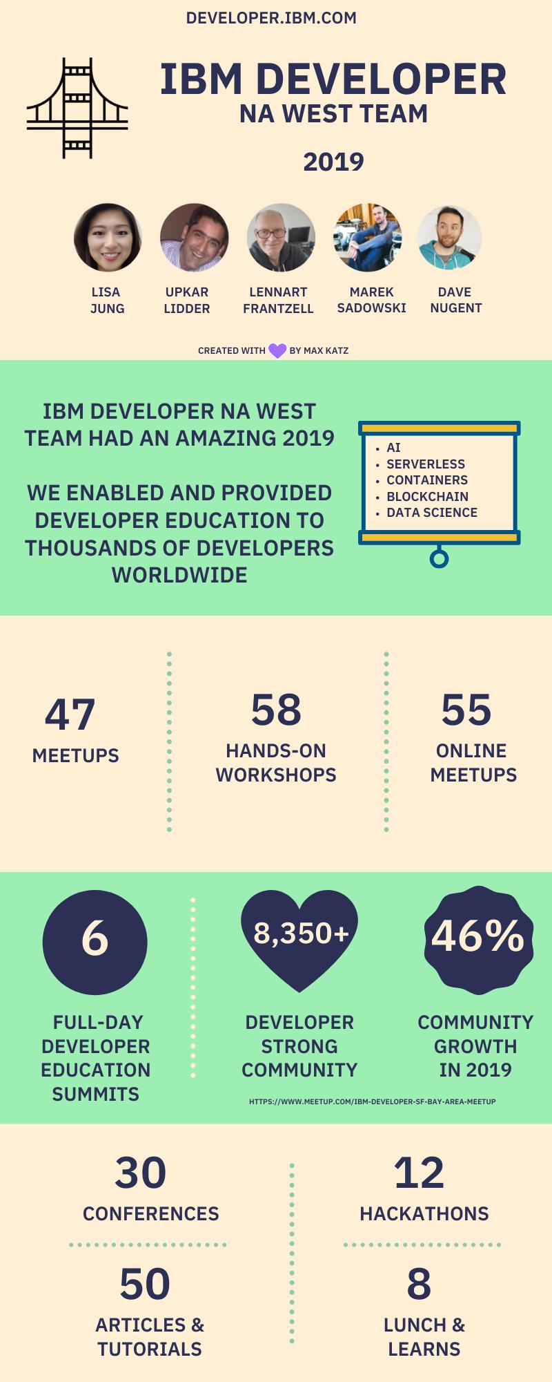 IBMDeveloperSF2019-infographic_2