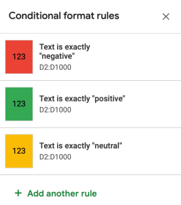 Conditional formatting rules for a column in Google Sheets